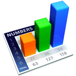 Ejemplos de la minería de datos