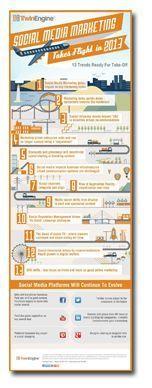 Infographia