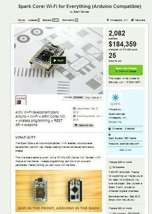 crowdfunding financiacion