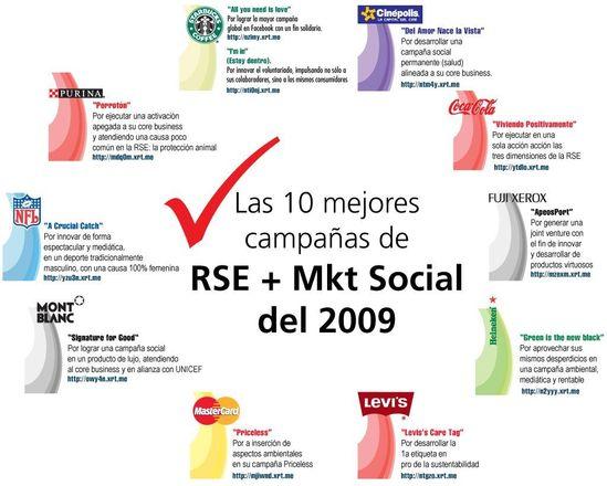 rsc y el marketing