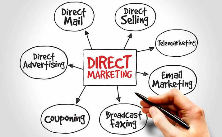 marketing directo definicion