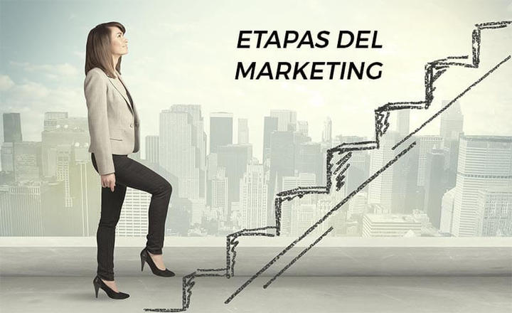 etapas evolucion del marketing