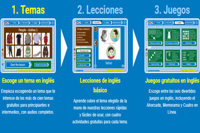 jeux pour apprendre l'anglais gratuitement
