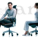 Áreas de trabajo de la ergonomía