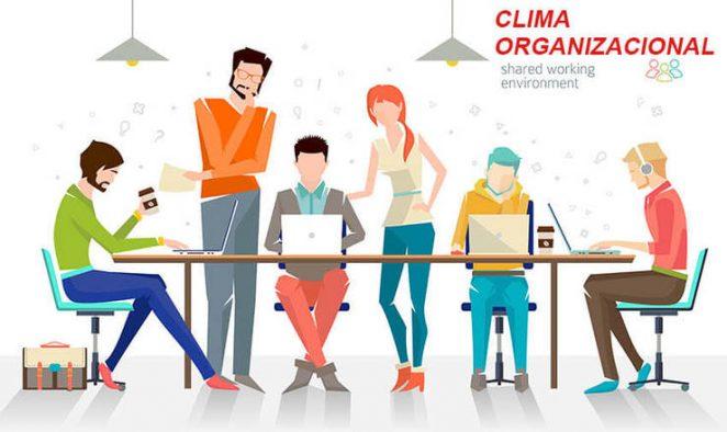 el clima organizacional
