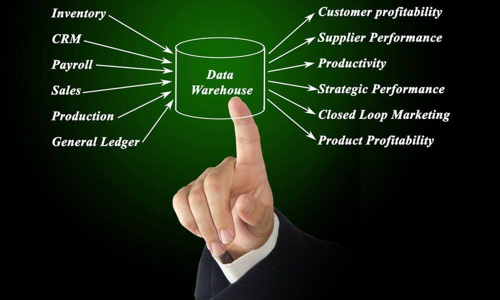 data ware house