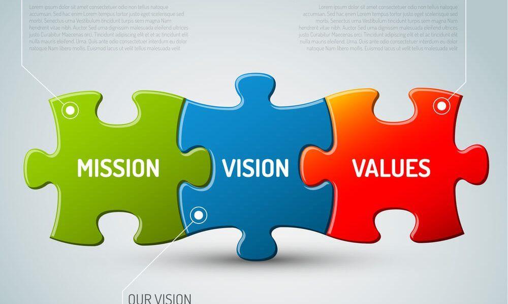 movimiento mecanismo montículo  Cómo determinar la misión,visión y valores de la empresa