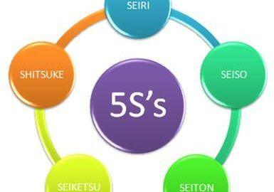 las 5s calidad empresa