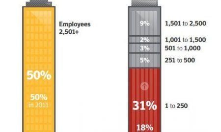 seguridad empresas