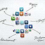 estrategias online y offline