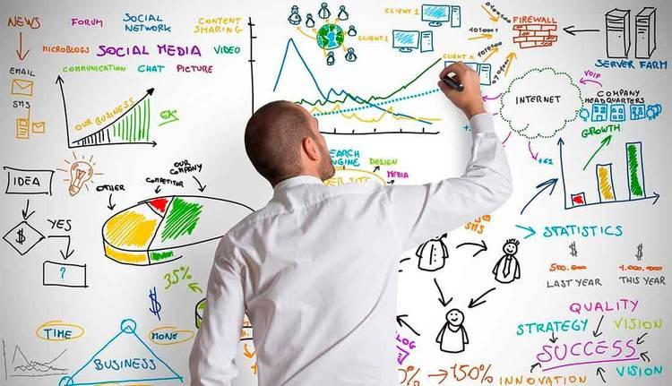 ¿Qué es investigación de Mercados?