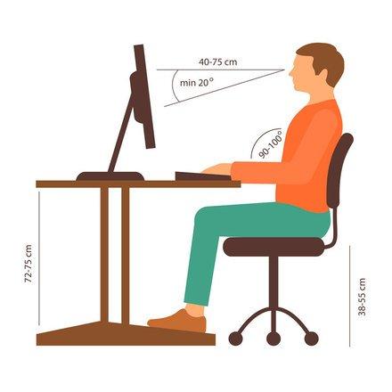 ergonomia laboral oficina
