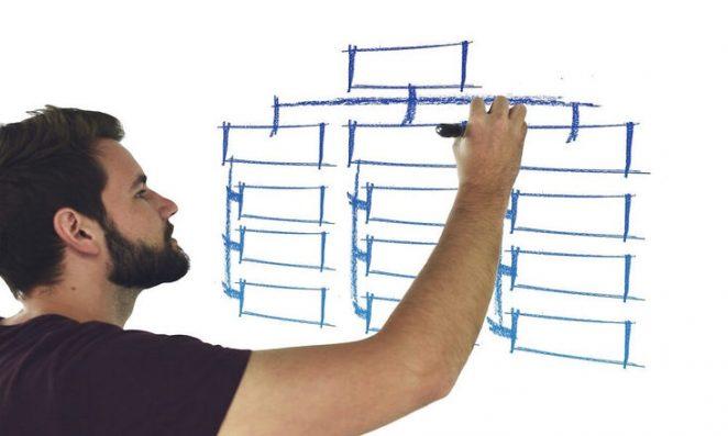 organizacion formal e informal diferencias en las empresas