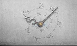 ciclo-de-deming-o-mejora-continua
