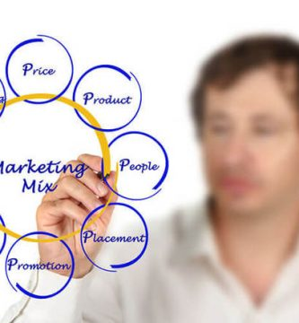 marketing-mix-7ps