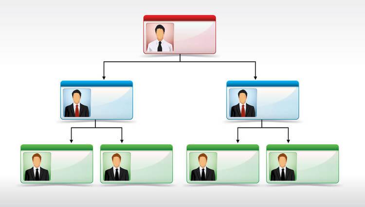 personal en las empresas
